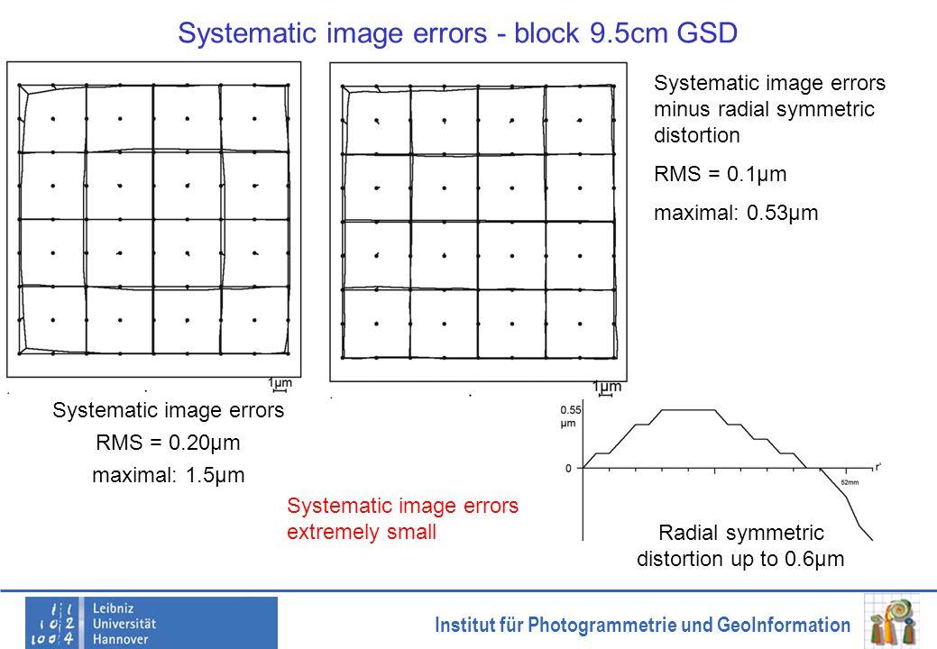 Institut für Photogrammetrie und GeoInformation Systematic image errors - block 9.5cm GSD Systematic image errors extremely small Systematic image err
