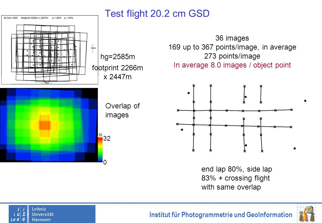 Institut für Photogrammetrie und GeoInformation Test flight 20.2 cm GSD 36 images 169 up to 367 points/image, in average 273 points/image In average 8