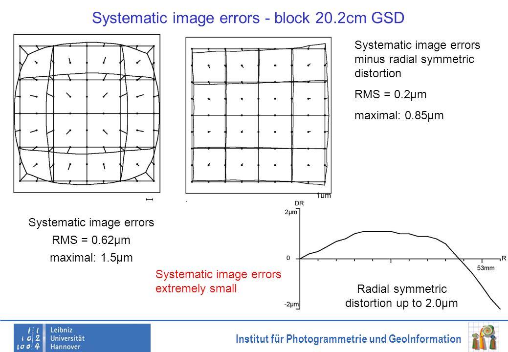 Institut für Photogrammetrie und GeoInformation Systematic image errors - block 20.2cm GSD Systematic image errors extremely small Systematic image er