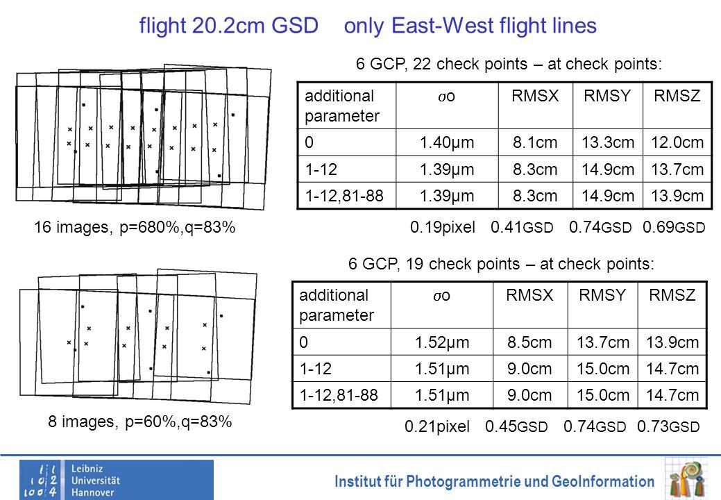 Institut für Photogrammetrie und GeoInformation flight 20.2cm GSD only East-West flight lines additional parameter o RMSXRMSYRMSZ 01.40µm8.1cm13.3cm12