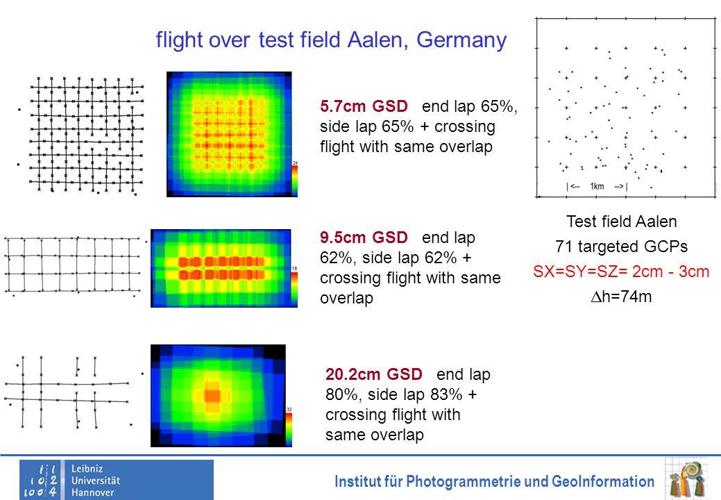Institut für Photogrammetrie und GeoInformation flight over test field Aalen, Germany 5.7cm GSD end lap 65%, side lap 65% + crossing flight with same