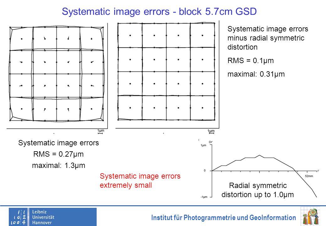 Institut für Photogrammetrie und GeoInformation Systematic image errors - block 5.7cm GSD Radial symmetric distortion up to 1.0µm Systematic image err