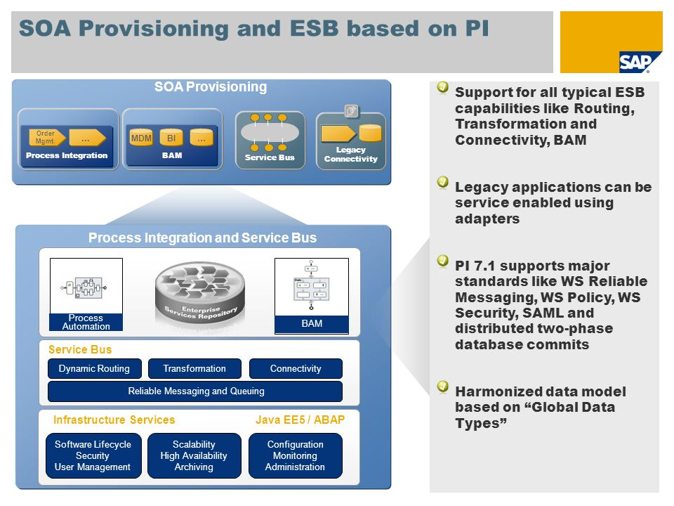 SOA Provisioning and ESB based on PI SOA Provisioning Process Integration and Service Bus Support for all typical ESB capabilities like Routing, Trans