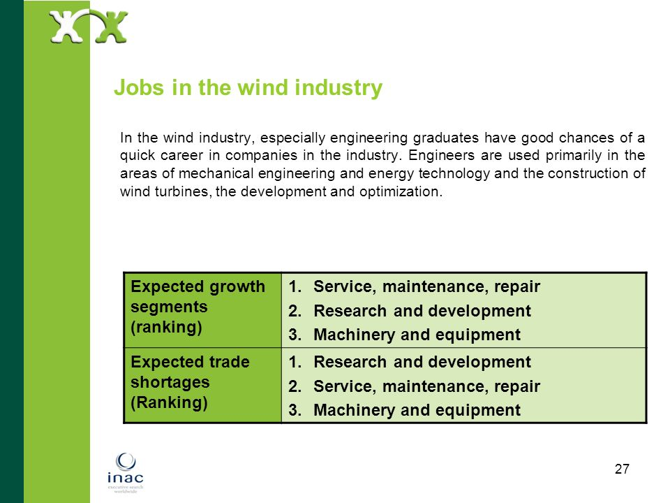27 Jobs in the wind industry In the wind industry, especially engineering graduates have good chances of a quick career in companies in the industry.
