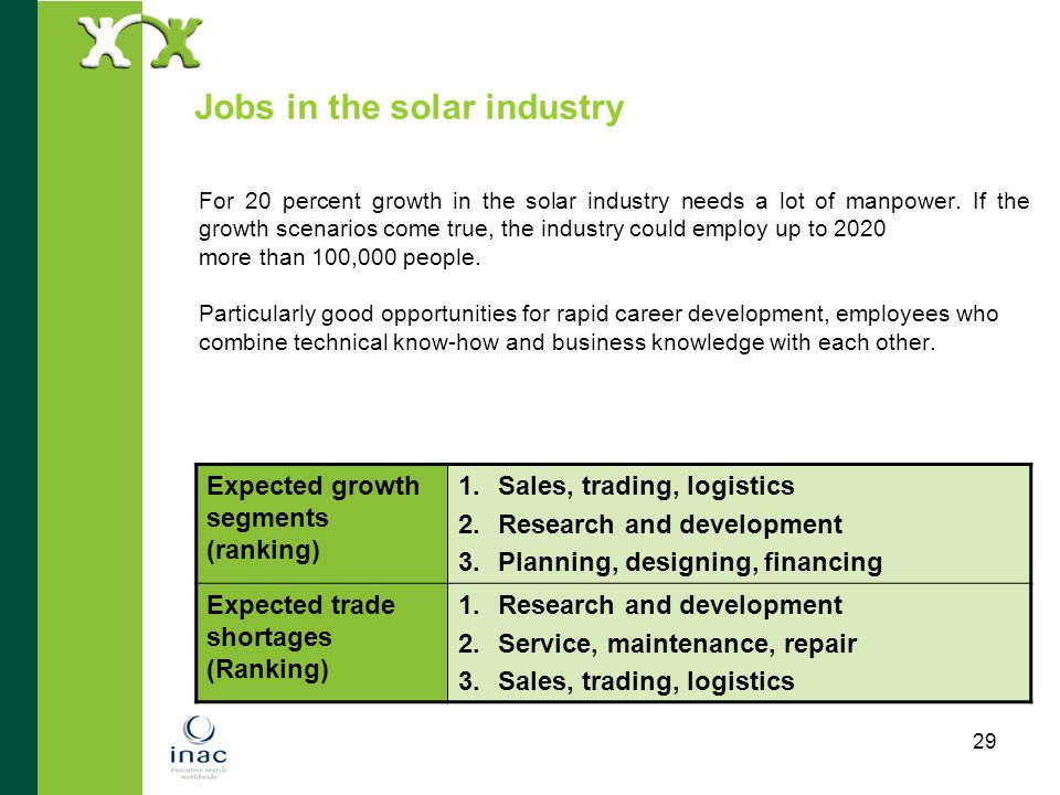 29 Jobs in the solar industry For 20 percent growth in the solar industry needs a lot of manpower. If the growth scenarios come true, the industry cou