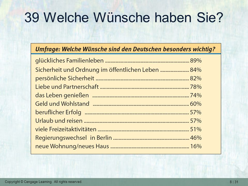 8 | 31 Copyright © Cengage Learning. All rights reserved. 39 Welche Wünsche haben Sie