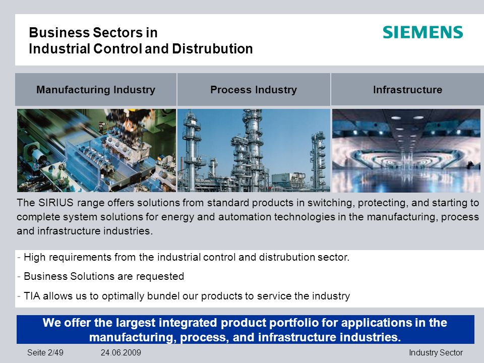 © Siemens AG 2009. Alle Rechte vorbehalten. Industry SectorSeite 2/4924.06.2009 Business Sectors in Industrial Control and Distrubution Manufacturing