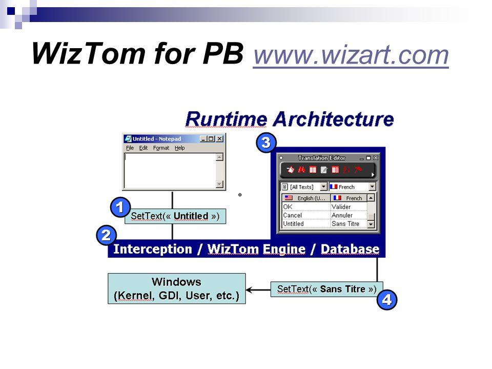 WizTom for PB www.wizart.com www.wizart.com