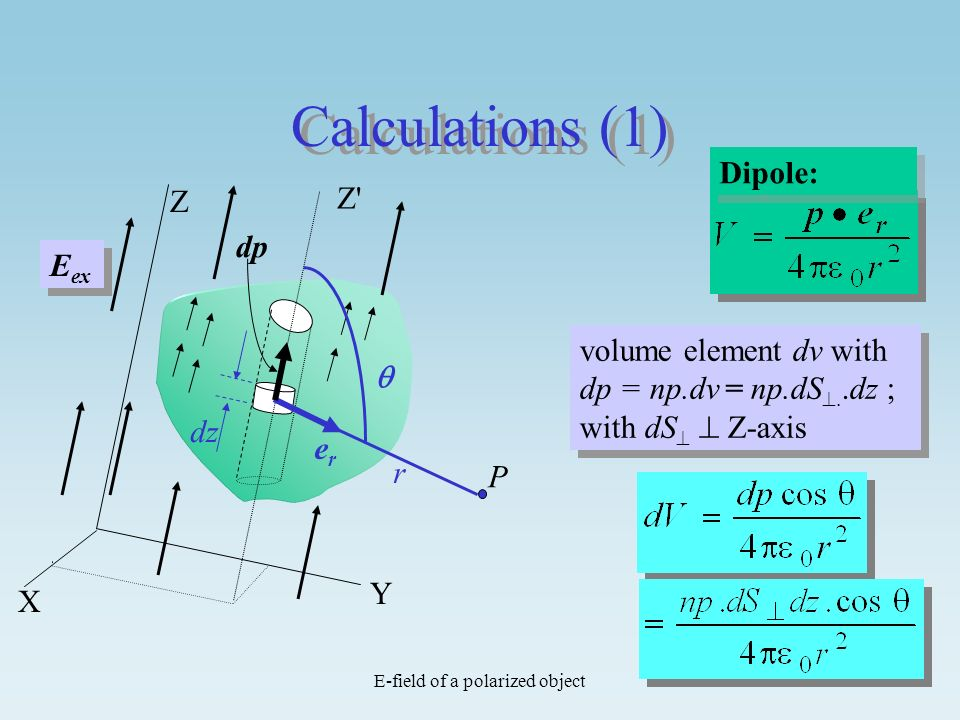 E-field of a polarized object6 Calculations (1) E ex Z Y X P Z' r erer dp dz volume element dv with dp = np.dv = np.dS..dz ; with dS Z-axis Dipole: