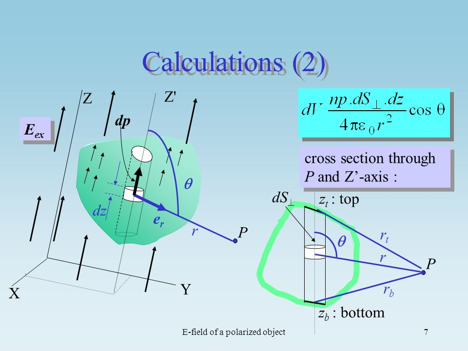 E-field of a polarized object7 Calculations (2) E ex Z Y P Z' X r erer dp dz P r dS cross section through P and Z-axis : rbrb rtrt z t : top z b : bot