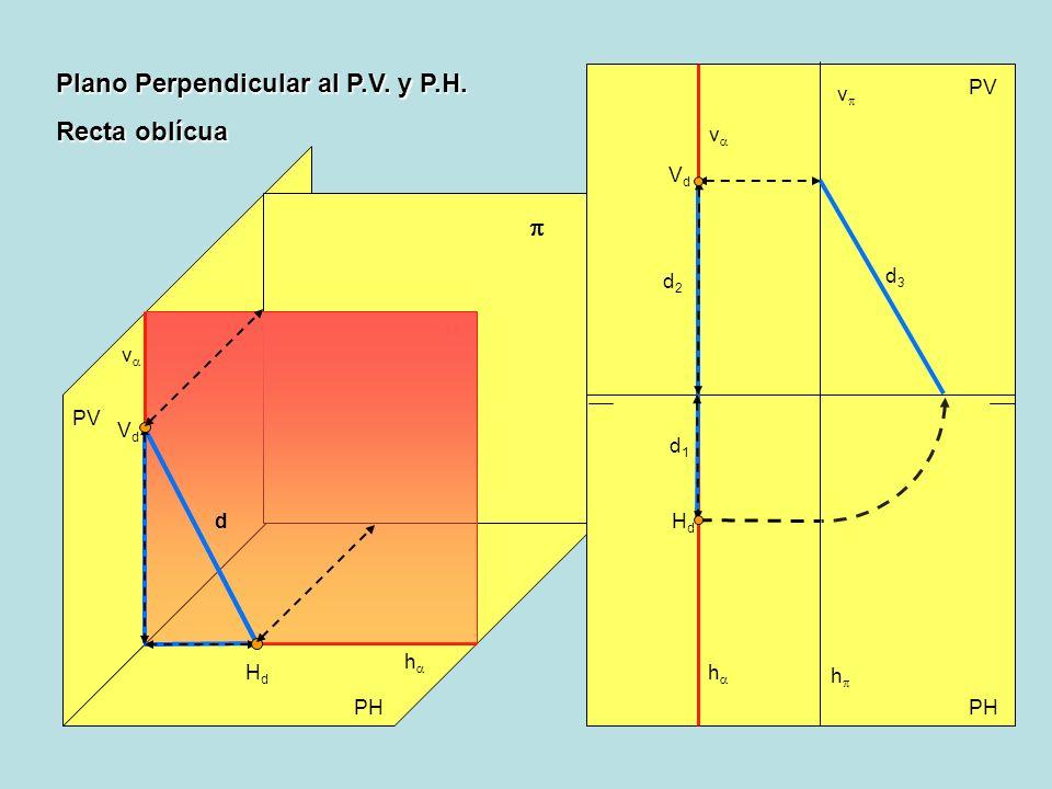 Plano Perpendicular al P.V. y P.H.