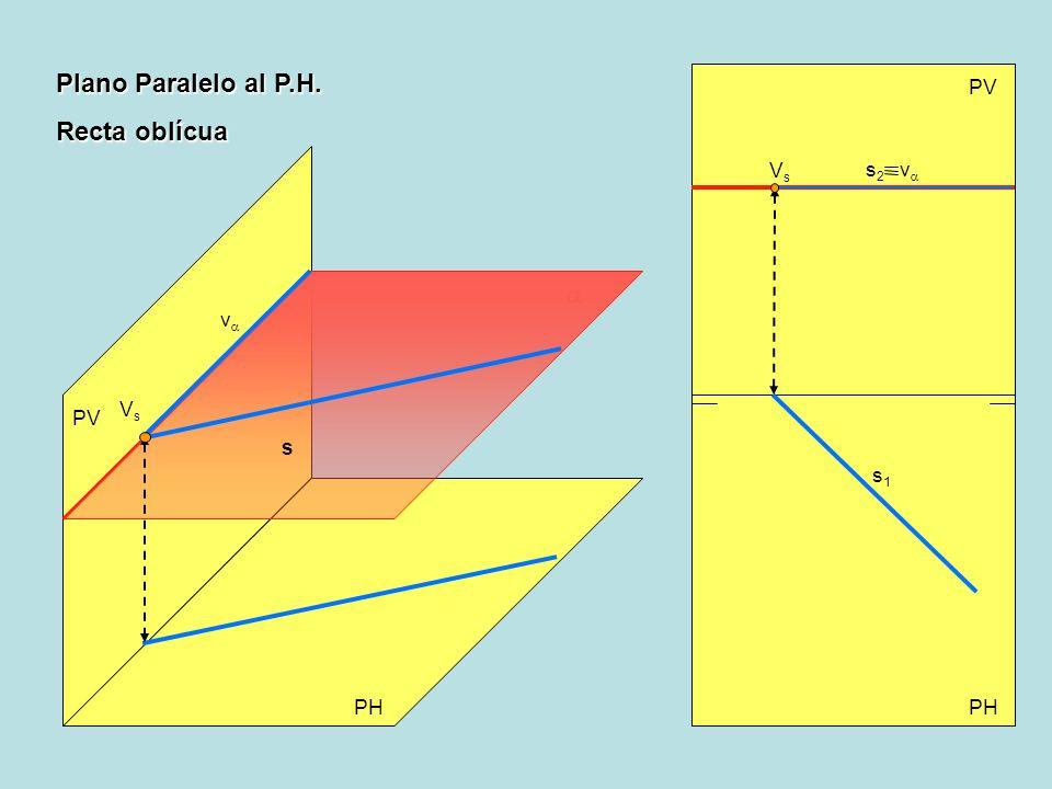 Plano Paralelo al P.H. Recta oblícua PV PH PV v v VsVs s VsVs s2s2 s1s1