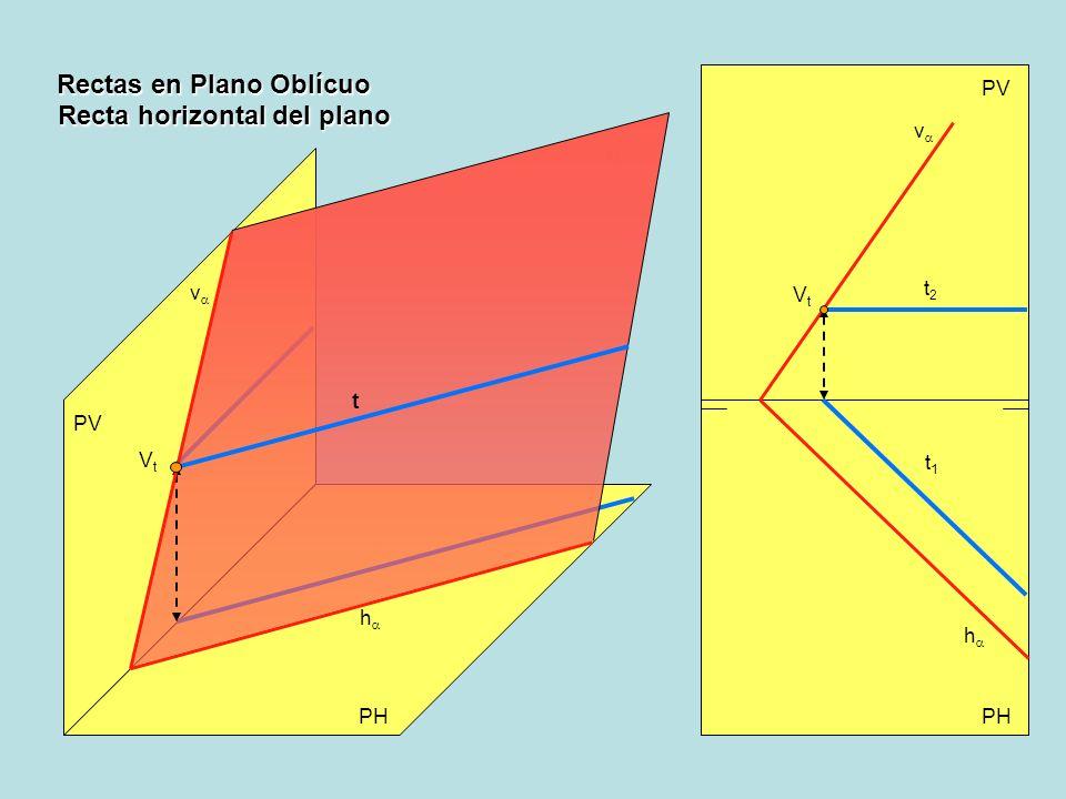 Rectas en Plano Oblícuo PV PH PV h v h v VtVt t VtVt t2t2 t1t1 Recta horizontal del plano