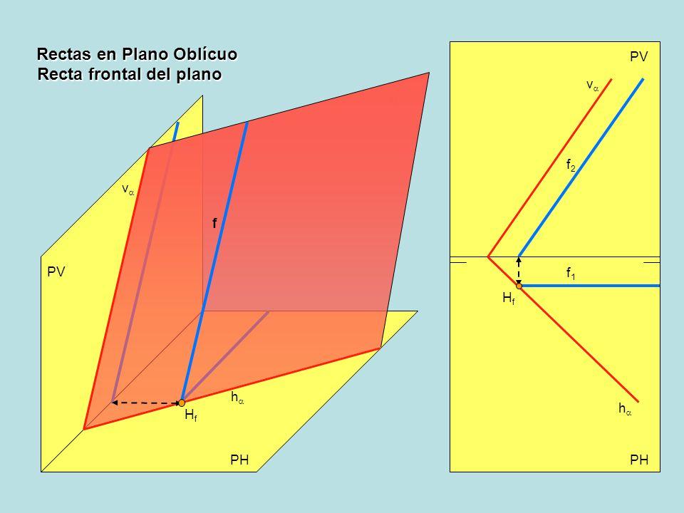 Rectas en Plano Oblícuo PV PH PV h v h v HfHf f HfHf f2f2 f1f1 Recta frontal del plano