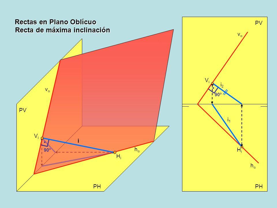 Rectas en Plano Oblícuo PV PH PV h v 90º h v 90º HiHi ViVi i HiHi ViVi i2i2 i1i1 Recta de máxima inclinación