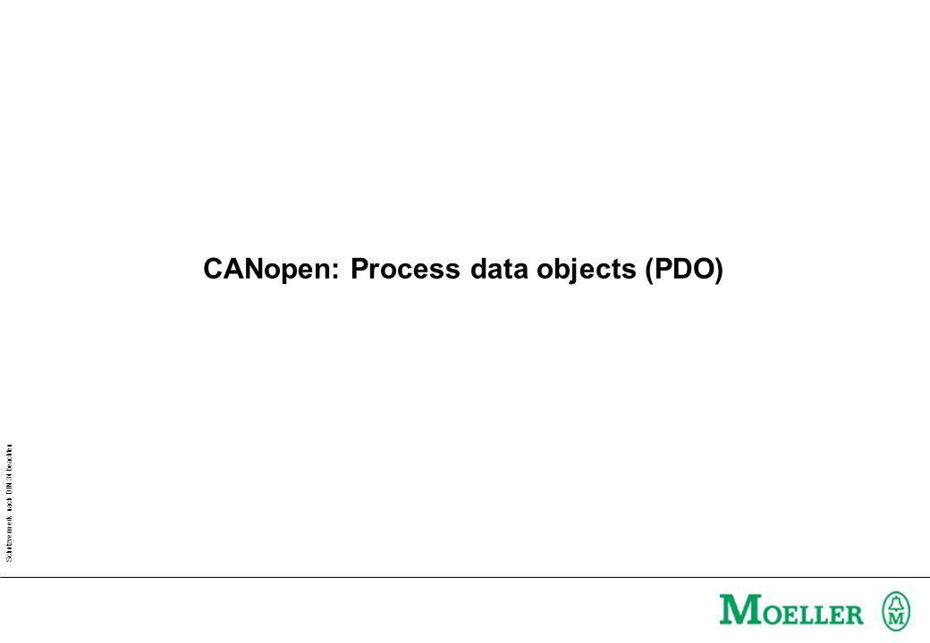 Schutzvermerk nach DIN 34 beachten COB-IDProcessData ProcessDataObject What is a PDO.