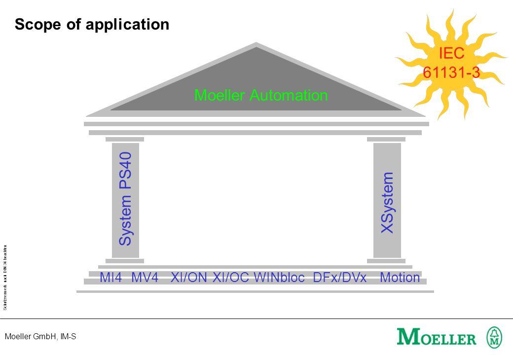 Moeller GmbH, IM-S Schutzvermerk nach DIN 34 beachten Moeller Automation System PS40 XSystem MI4MV4XI/ONWINbloc IEC 61131-3 DFx/DVxMotionXI/OC Scope o