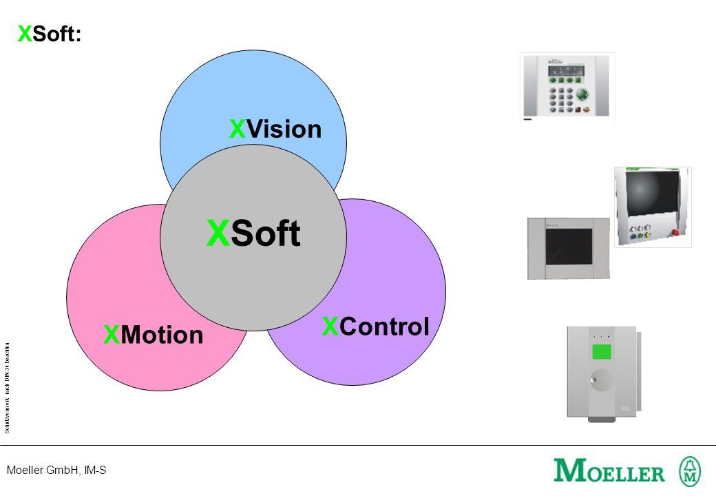 Moeller GmbH, IM-S Schutzvermerk nach DIN 34 beachten XVision XControl XMotion XSoft XSoft: