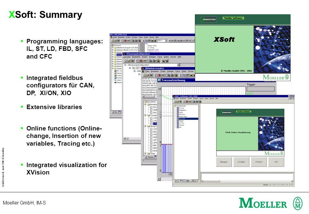 Moeller GmbH, IM-S Schutzvermerk nach DIN 34 beachten Programming languages: IL, ST, LD, FBD, SFC and CFC Integrated fieldbus configurators für CAN, D