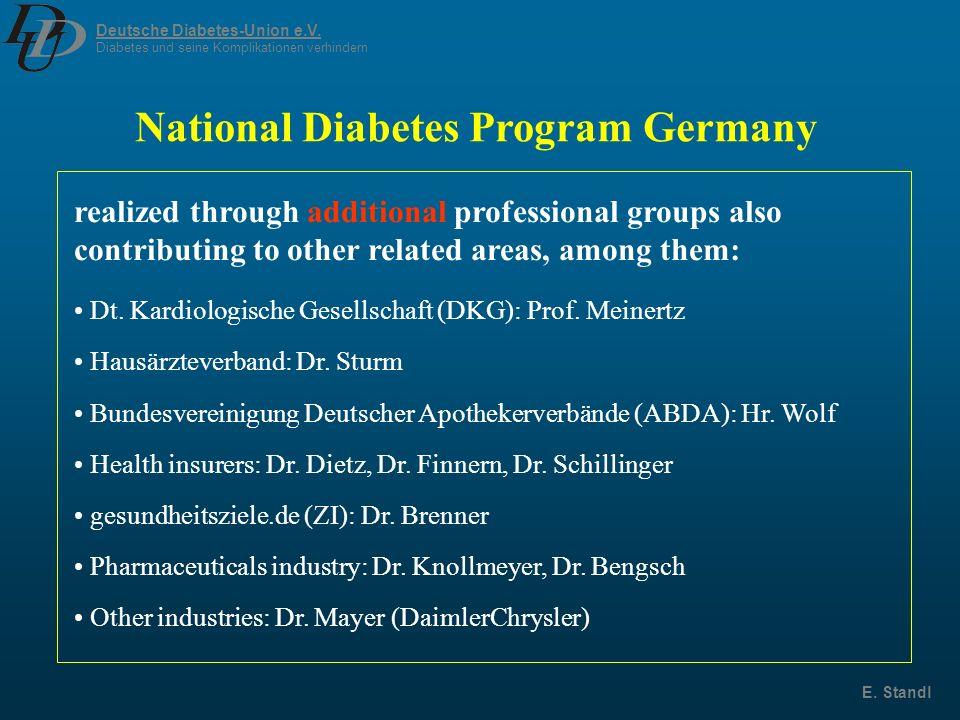 Deutsche Diabetes-Union e.V. Diabetes und seine Komplikationen verhindern E. Standl realized through additional professional groups also contributing