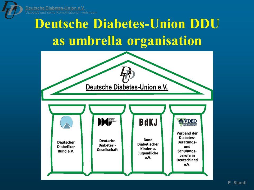 Deutsche Diabetes-Union e.V. Diabetes und seine Komplikationen verhindern E. Standl Deutsche Diabetes-Union DDU as umbrella organisation