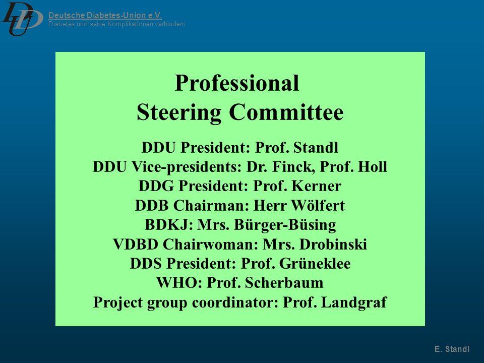 Deutsche Diabetes-Union e.V. Diabetes und seine Komplikationen verhindern E. Standl Professional Steering Committee DDU President: Prof. Standl DDU Vi
