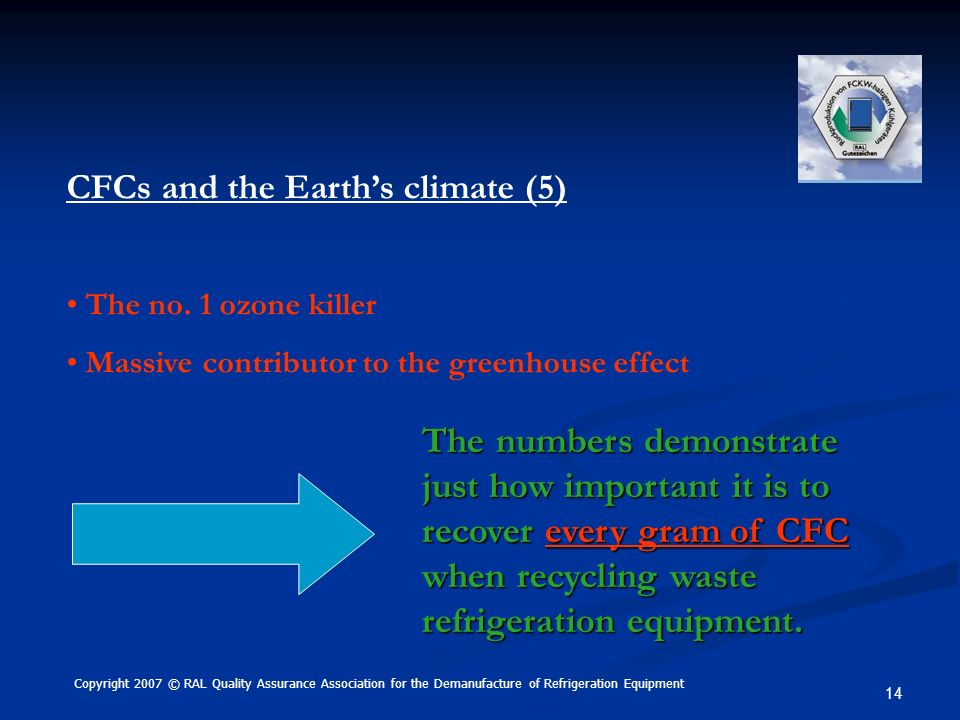 14 CFCs and the Earths climate (5) The no. 1 ozone killer Massive contributor to the greenhouse effect The numbers demonstrate just how important it i