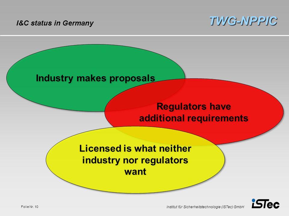 Institut für Sicherheitstechnologie (ISTec) GmbH Folie Nr. 10 TWG-NPPIC I&C status in Germany Industry makes proposals Regulators have additional requ