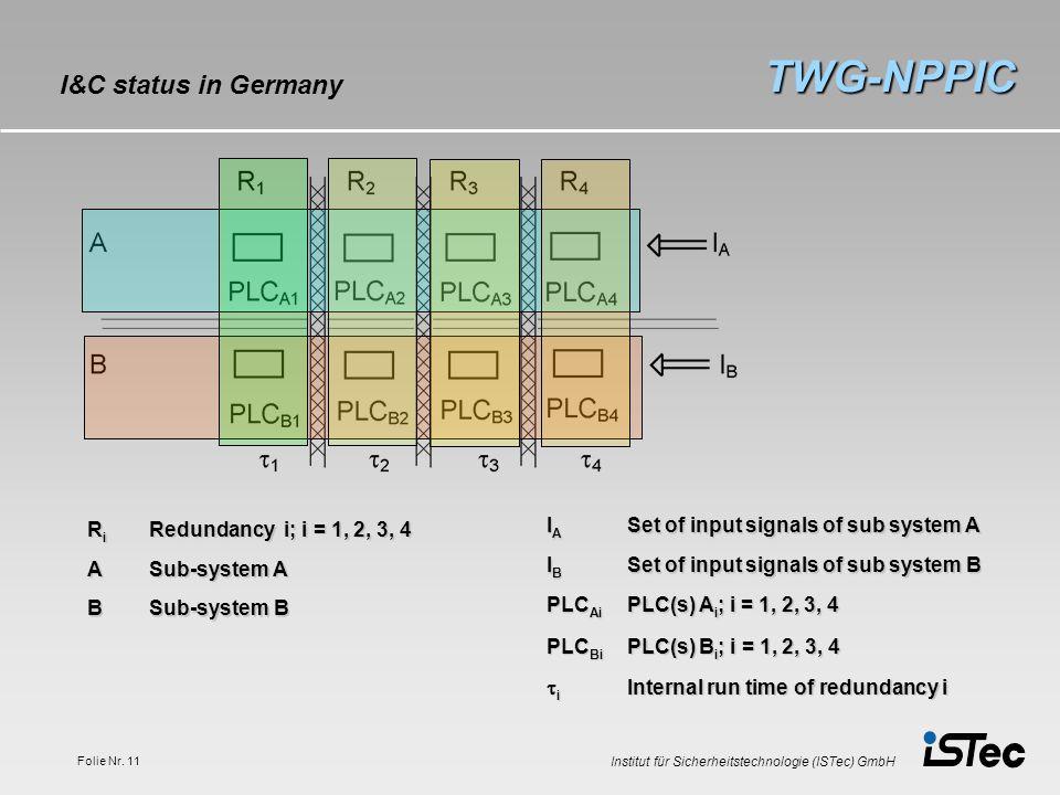 Institut für Sicherheitstechnologie (ISTec) GmbH Folie Nr. 11 TWG-NPPIC I&C status in Germany IAIAIAIA Set of input signals of sub system A IBIBIBIB S