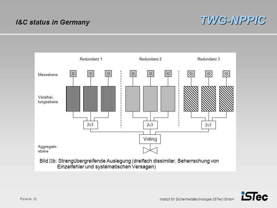 Institut für Sicherheitstechnologie (ISTec) GmbH Folie Nr. 12 TWG-NPPIC I&C status in Germany