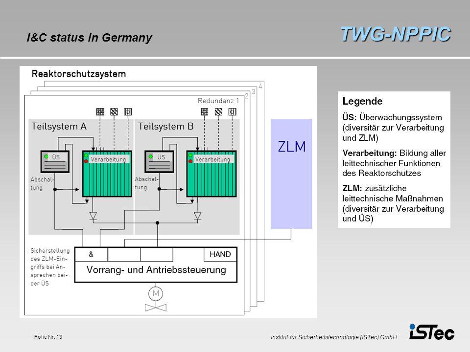 Institut für Sicherheitstechnologie (ISTec) GmbH Folie Nr. 13 TWG-NPPIC I&C status in Germany