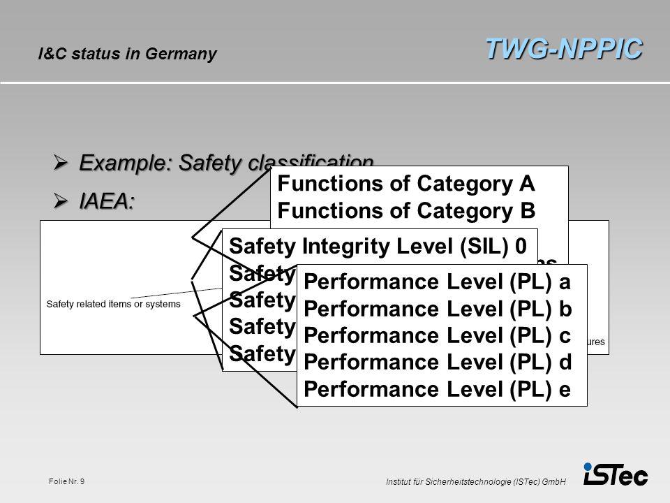 Institut für Sicherheitstechnologie (ISTec) GmbH Folie Nr. 9 TWG-NPPIC I&C status in Germany Example: Safety classification Example: Safety classifica