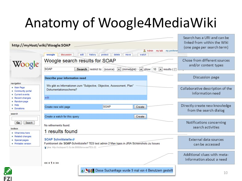 Anatomy of Woogle4MediaWiki   External data sources can be accessed Collaborative description of the information need Notifications concerning search activities Discussion page Directly create new knowledge from the search dialog Search has a URI and can be linked from within the Wiki (one page per search term) Chose from different sources and/or content types Additional clues with meta- information about a need 10