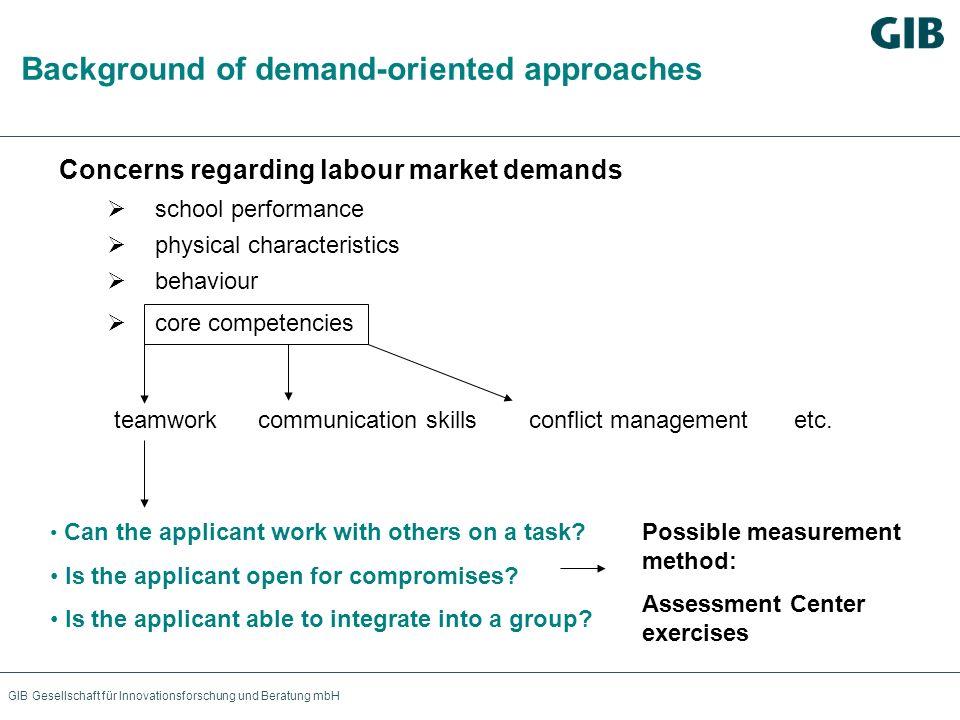 GIB Gesellschaft für Innovationsforschung und Beratung mbH Concerns regarding labour market demands Background of demand-oriented approaches school pe