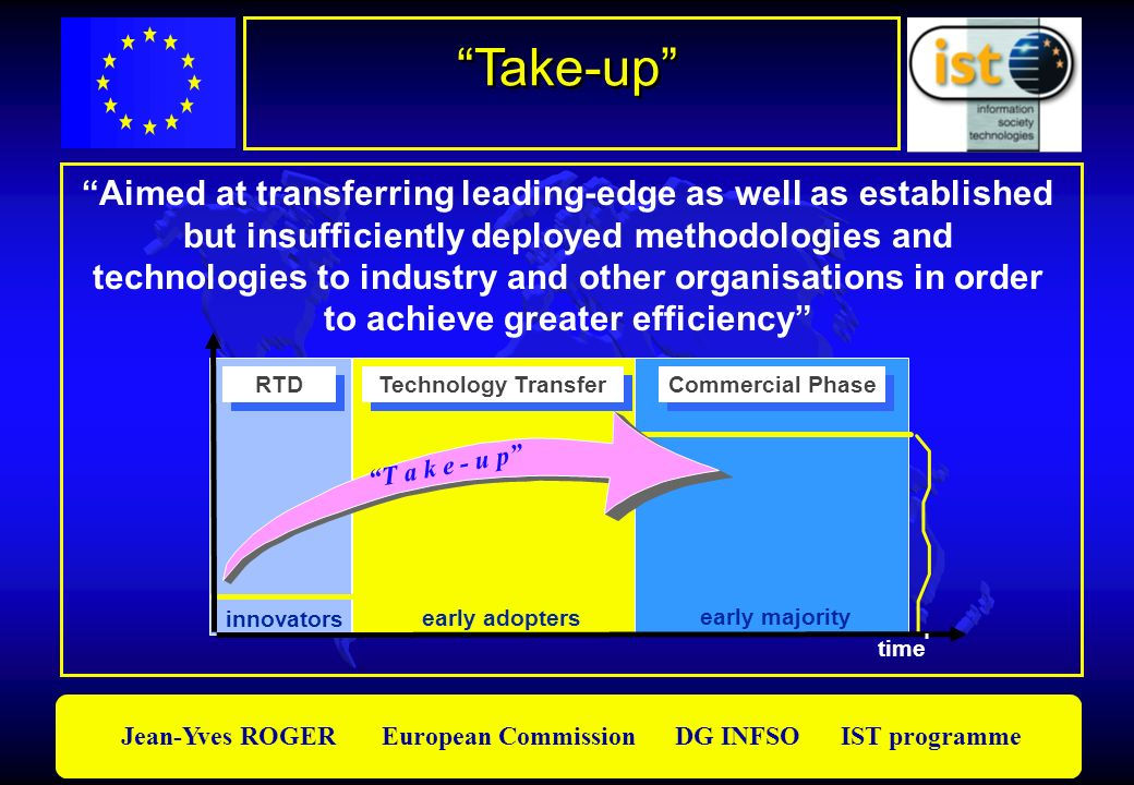 Jean-Yves ROGER European Commission DG INFSO IST programme Take-up Aimed at transferring leading-edge as well as established but insufficiently deploy