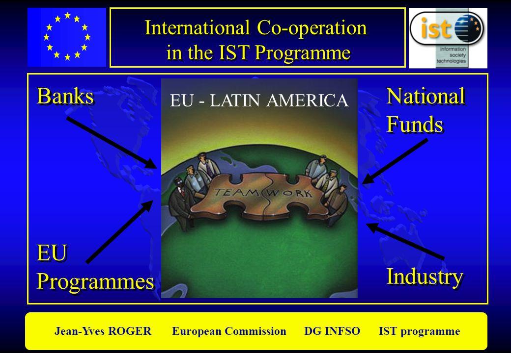 International Co-operation in the IST Programme International Co-operation in the IST Programme National Funds National Funds Banks Industry EU Progra
