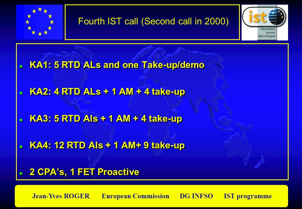 Jean-Yves ROGER European Commission DG INFSO IST programme Fourth IST call (Second call in 2000) KA1: 5 RTD ALs and one Take-up/demo KA2: 4 RTD ALs +