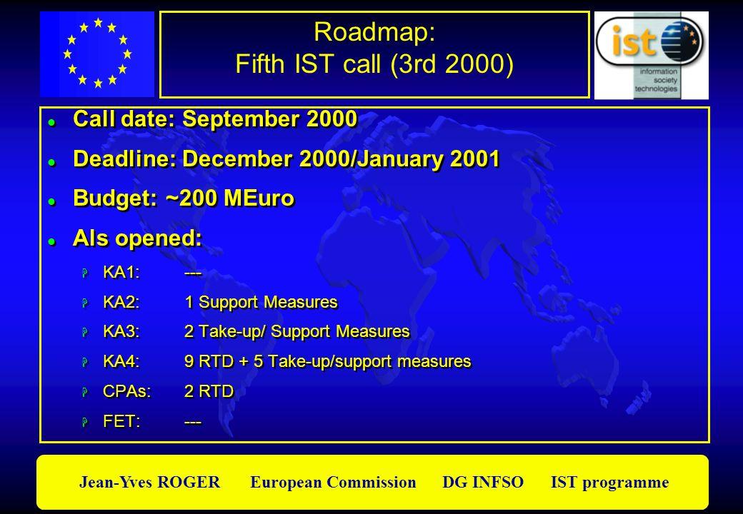 Jean-Yves ROGER European Commission DG INFSO IST programme Call date: September 2000 Deadline: December 2000/January 2001 Budget: ~200 MEuro Als opene