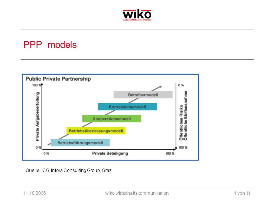 11.10.2006wiko wirtschaftskommunikation PPP models 4 von 11 Quelle: ICG Infora Consulting Group, Graz