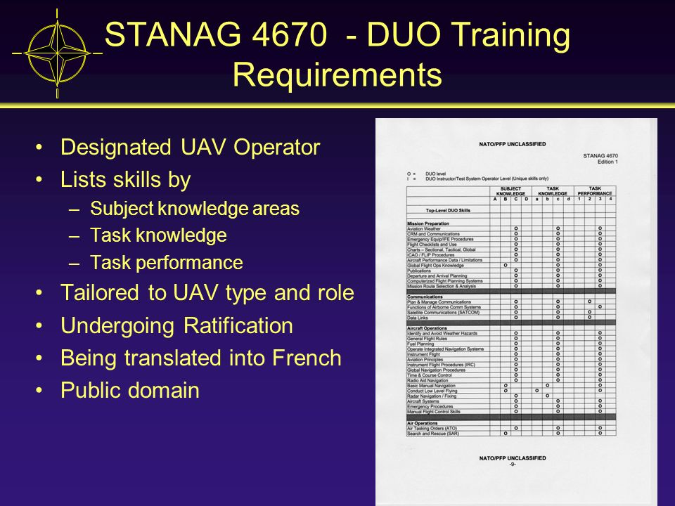 STANAG 4670 - DUO Training Requirements Designated UAV Operator Lists skills by –Subject knowledge areas –Task knowledge –Task performance Tailored to