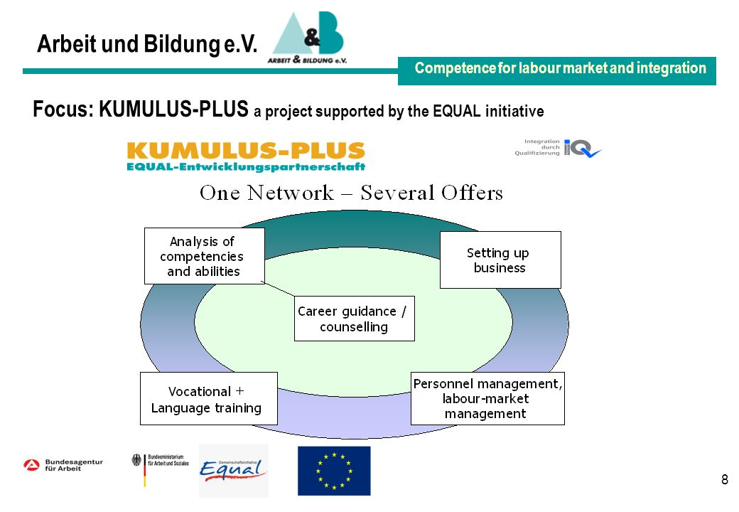8 Arbeit und Bildung e.V. Competence for labour market and integration Focus: KUMULUS-PLUS a project supported by the EQUAL initiative