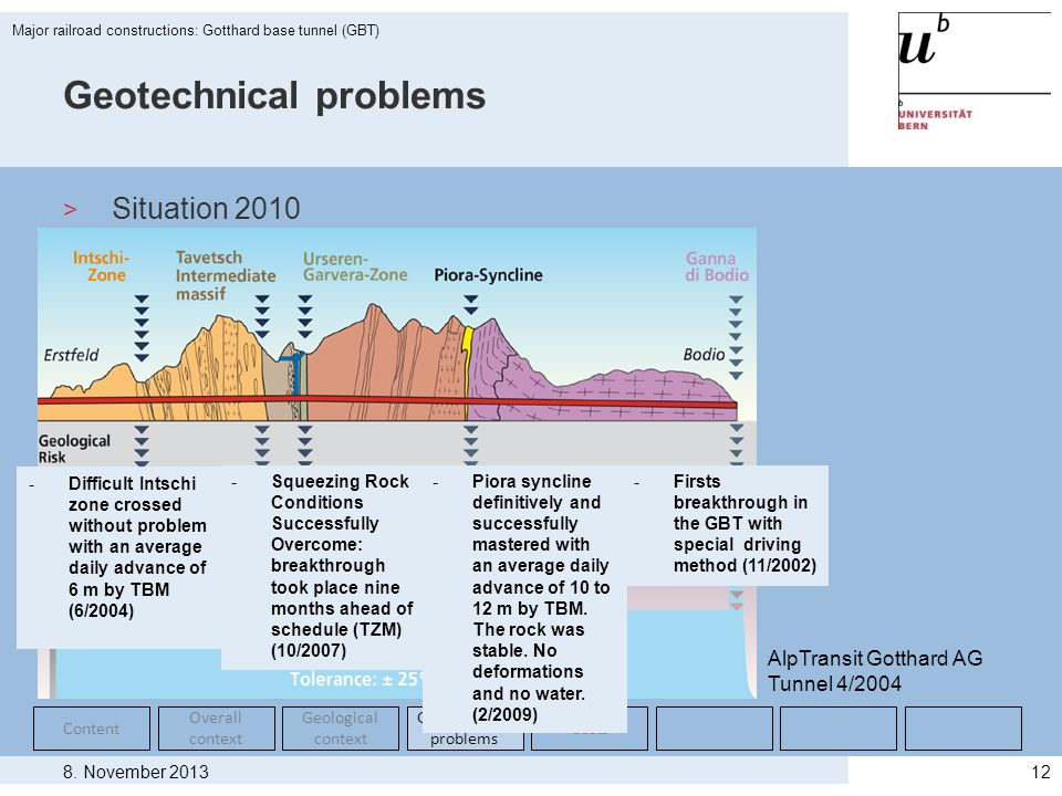 8. November 2013 Major railroad constructions: Gotthard base tunnel (GBT) 12 Geotechnical problems > Situation 2010 Content Overall context Geological
