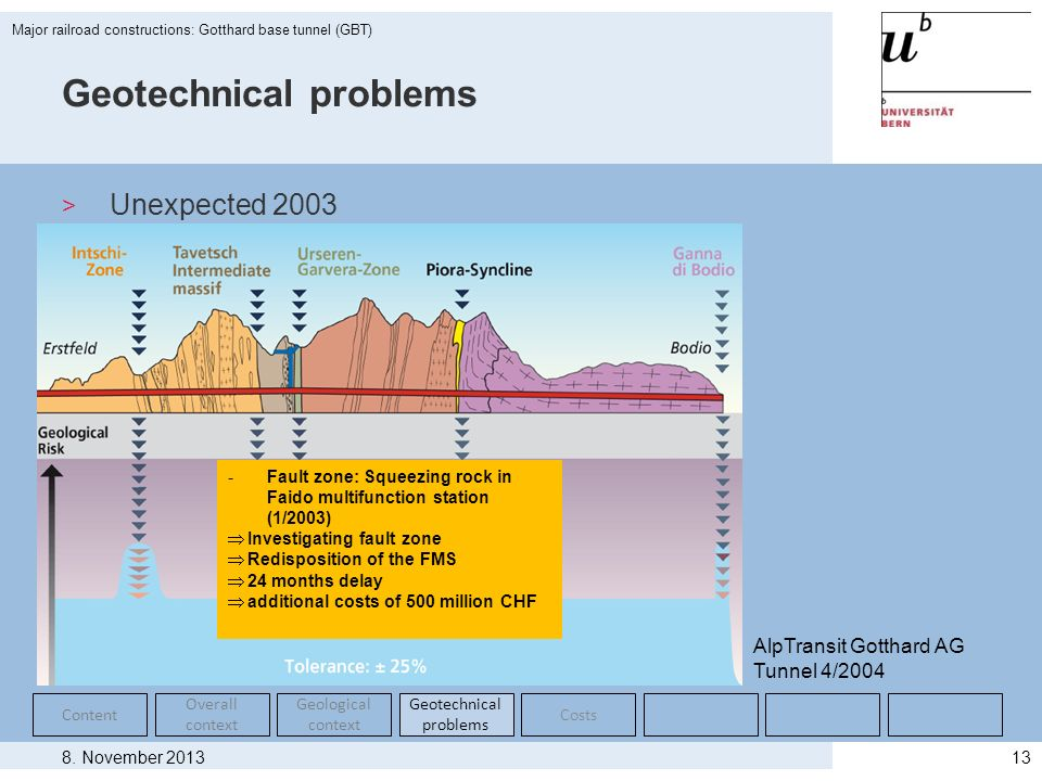 8. November 2013 Major railroad constructions: Gotthard base tunnel (GBT) 13 Geotechnical problems > Unexpected 2003 Content Overall context Geologica