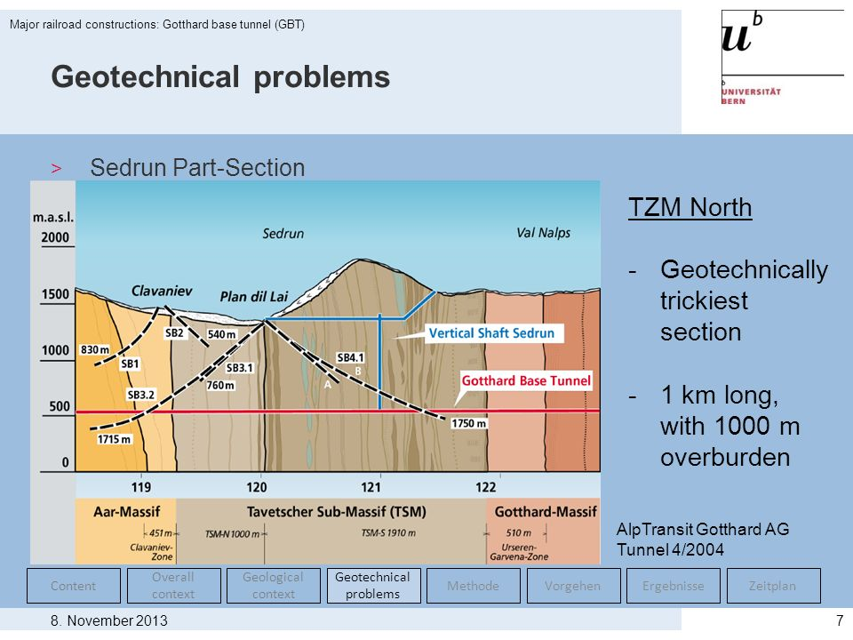 8. November 2013 Major railroad constructions: Gotthard base tunnel (GBT) 7 Geotechnical problems > Sedrun Part-Section Content Overall context Geolog