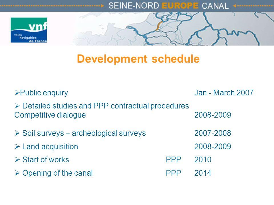 Public enquiryJan - March 2007 Detailed studies and PPP contractual procedures Competitive dialogue2008-2009 Soil surveys – archeological surveys2007-