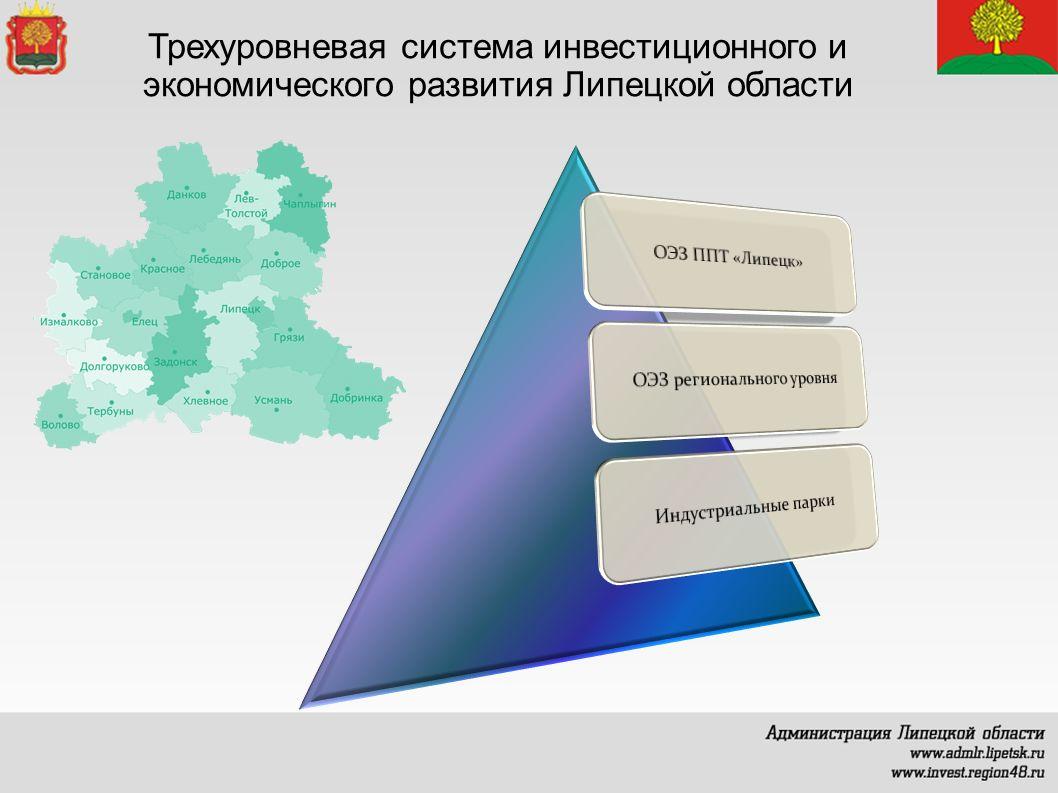 Трехуровневая система инвестиционного и экономического развития Липецкой области