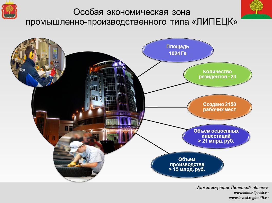 Площадь 1024 Га Количество резидентов - 23 Создано 2150 рабочих мест Объем освоенных инвестиций > 21 млрд.