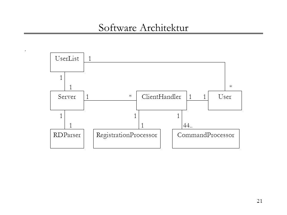 21 Software Architektur. ServerClientHandler 1* RDParser 1 1 RegistrationProcessorCommandProcessor 11 144.. User 11 UserList 1 1 1 *
