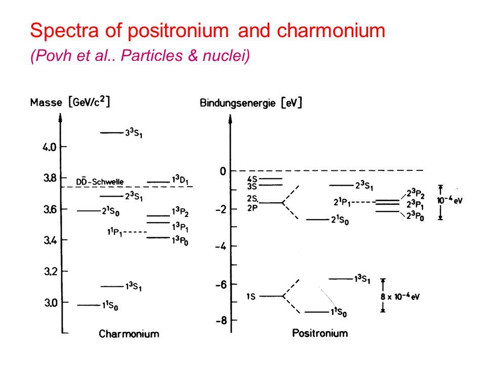 Spectra of positronium and charmonium (Povh et al., Particles & nuclei)