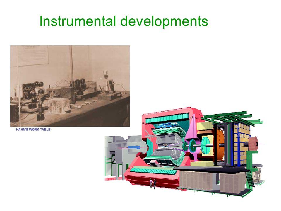 Instrumental developments